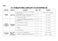 國家衛生計生委腦卒中防治工程委員會 績效考核標準