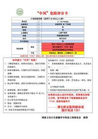 中國腦卒中風險評分卡0k
