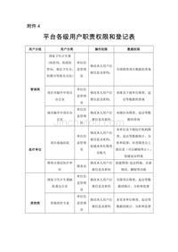 平臺各級用戶職責權限和登記表