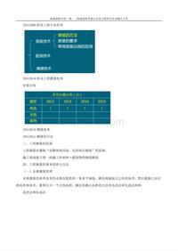 1H412010 测量技术(一) 1464145631403
