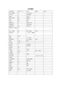 自动加料控制系统元件清单