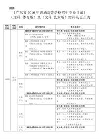 《广东省2016年普通高等学校招生专业目录》(理科 体育版)及(文科 艺术版)增补及更正表