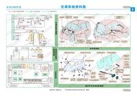 长安CM8电路图03