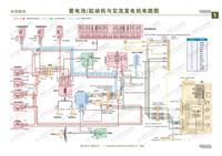 中华汽车电路图01