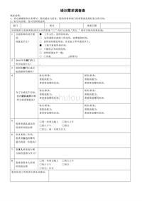 知名公司员工培训需求调查表(企业培训-需求调研)