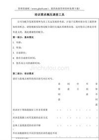 培训需求概况调查工具表(企业培训-需求调研)