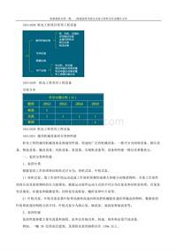 1H411020 机电工程项目常用工程设备(一)