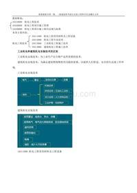 1H411010 机电工程项目常用材料(一)