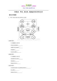 (2016版)高二化学通用版 专题09单质、氧化物、酸碱盐的相互转化关系 Word版含解析