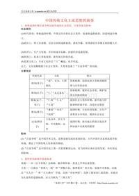 (2016版)高二历史通用版 第1单元中国传统文化主流思想的演变 Word版含解析