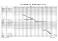 土方开挖方案-某高层住宅楼施工进度计划(横道图 excel版本)13
