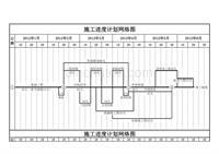 土方开挖方案-施工进度计划网络图