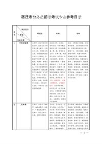 《江苏省公务员招录考试专业参考目录》(2016版)