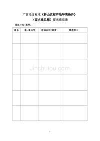 广西地方标准《钟山贡柑产地环境条件》(征求意见稿) 征求意见表
