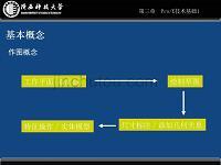 计算机辅助设计三维应用-3proE技术基础1简介和基本操作
