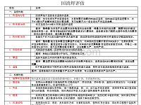回流焊评估测试方法(new)